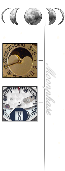 Moon Phase Calendar - Set Your Moon Phase Watch